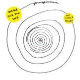 "Müller & Niklas Wandt, Wolf: Dub Dub Dub Dub Dub – The Wmnw Remixes [12""]"