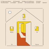 Hoavi: Music for Six Rooms [LP]